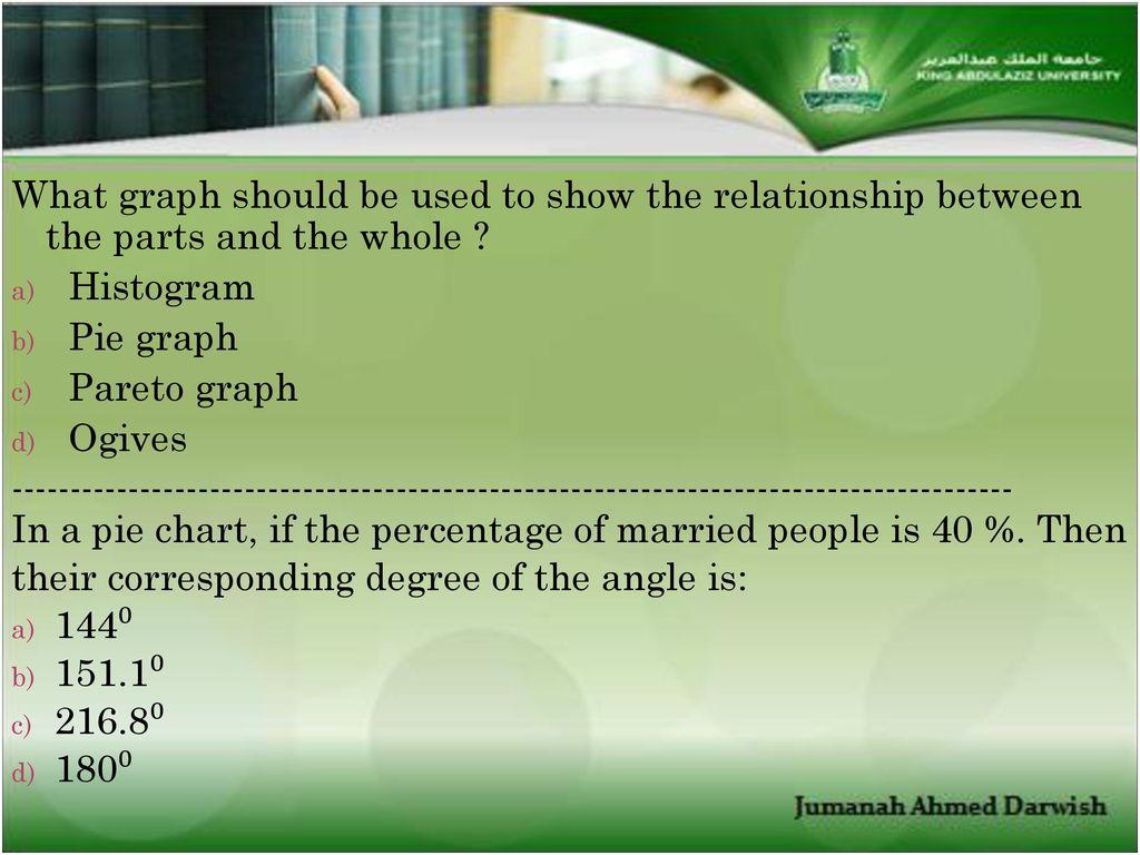 Pie Graph Histogram Worksheet