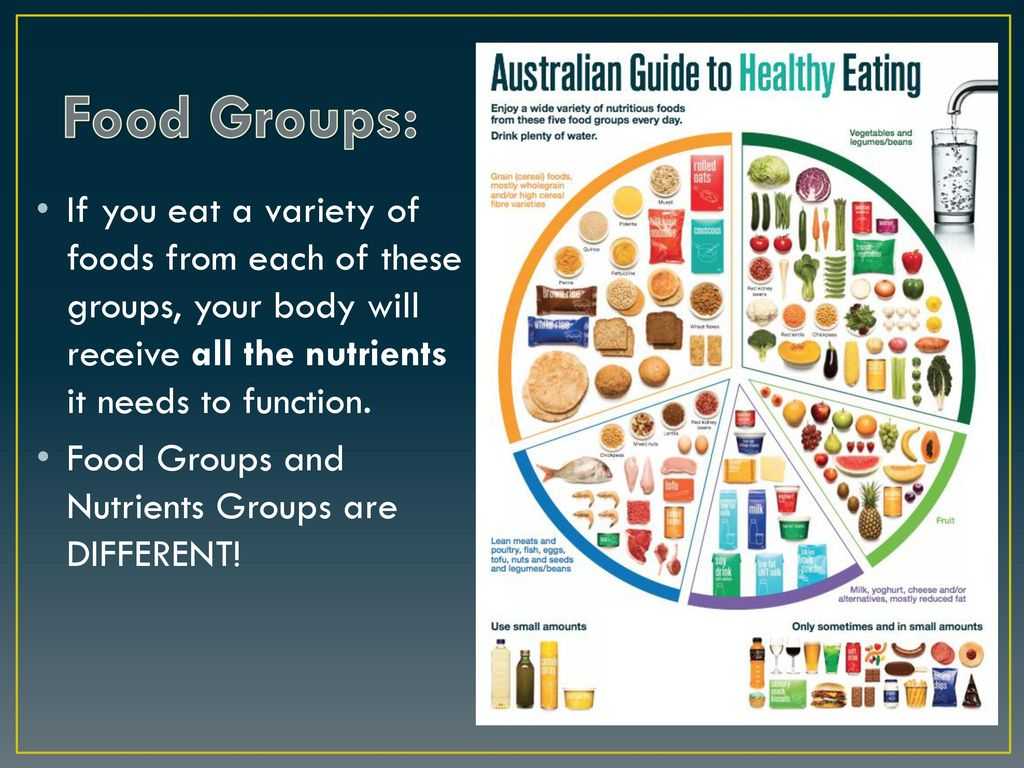 Food Groups And Their Functions In The Body