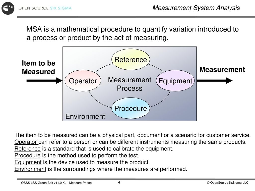 Measure Phase Measurement Systemysis
