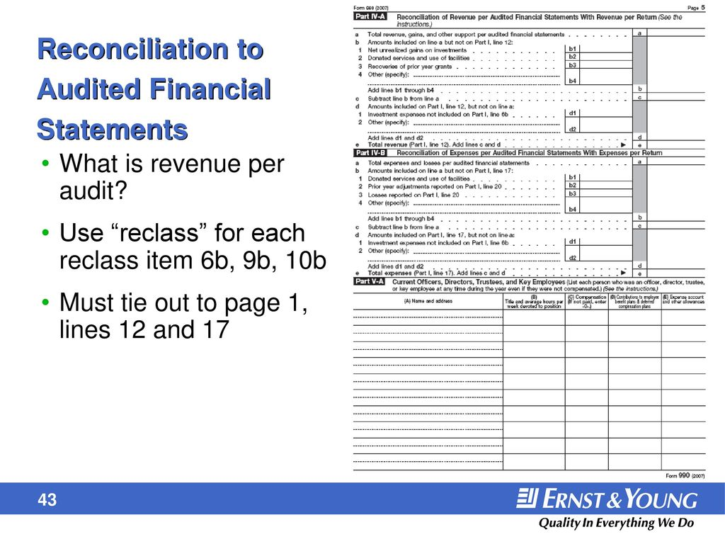 Form 990 And Unrelated Business Income