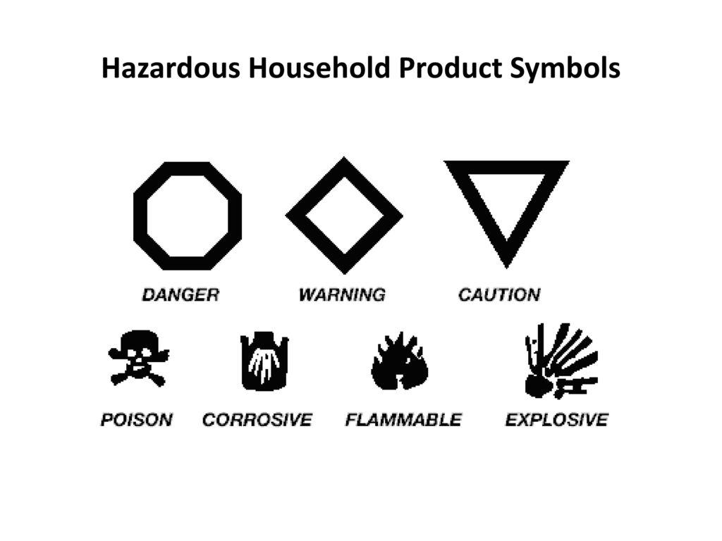 Household Product Symbols