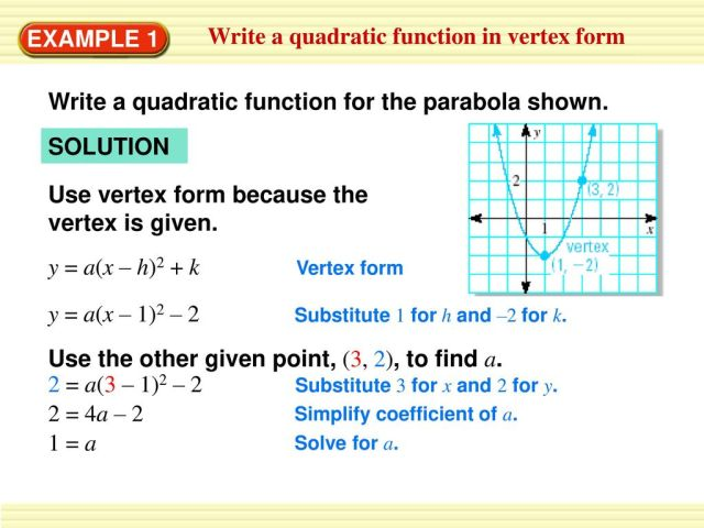 Write a quadratic function in vertex form - ppt download