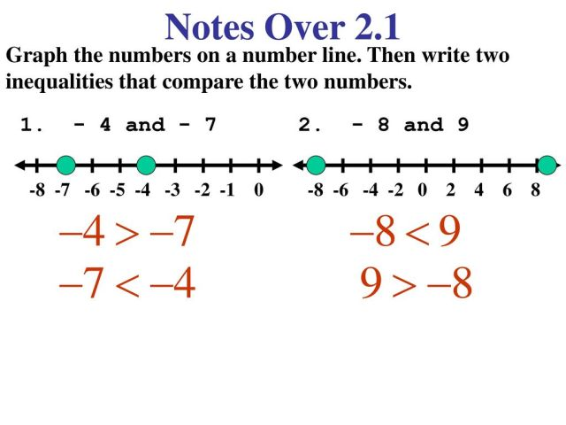 Notes Over 144.14 Graph the numbers on a number line. Then write two