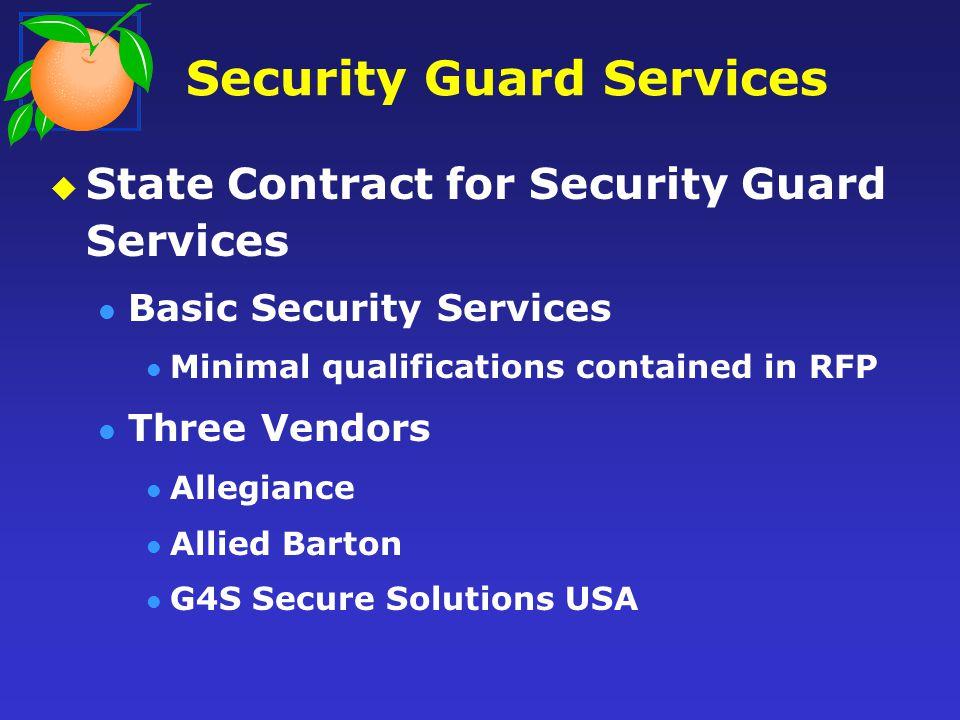 Bodyguard Services Usa