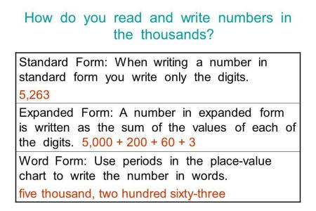 Free Application Forms Standard Word Form Application Forms