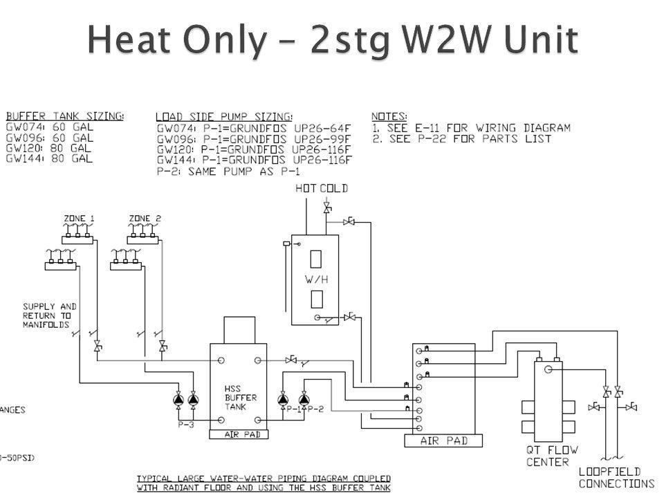 Heat+Only+%E2%80%93+2stg+W2W+Unit?resize=665%2C499 grundfos pump wiring diagram the best wiring diagram 2017 grundfos pump wiring diagram at edmiracle.co