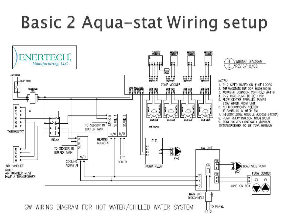 Basic+2+Aqua stat+Wiring+setup honeywell l8124e1016 wiring diagram diagram wiring diagrams for Honeywell Thermostat Wiring Diagram at soozxer.org