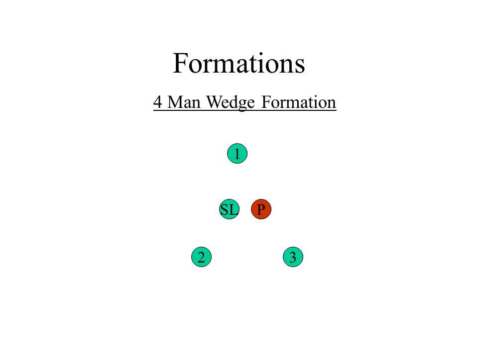 Dignitary Protection Formations