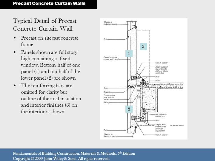 Precast Concrete Panels Details : Precast concrete curtain wall detail glif