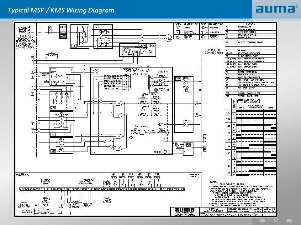 Auma Valve Wiring Diagram - Wiring Library • Ahotel.co