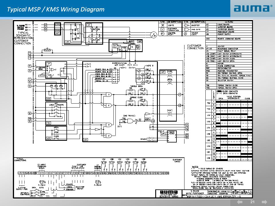 Incredible Wiring Diagram Auma Blog Diagram Schema Wiring Digital Resources Remcakbiperorg