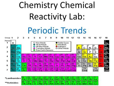 What does it mean if there is no trend in reactivity across the chemistry chemical reactivity lab periodic trends reactivity of metals denise 8a does a connection or relationship urtaz Image collections