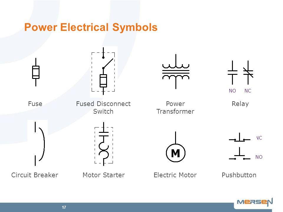Motor starter symbol for Motor control center design guide