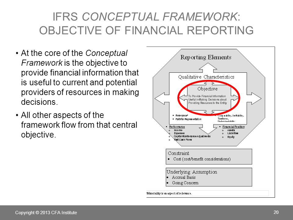 IFRS FRAMEWORK EBOOK DOWNLOAD