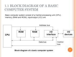 Introduction of microprpcessor  ppt video online download