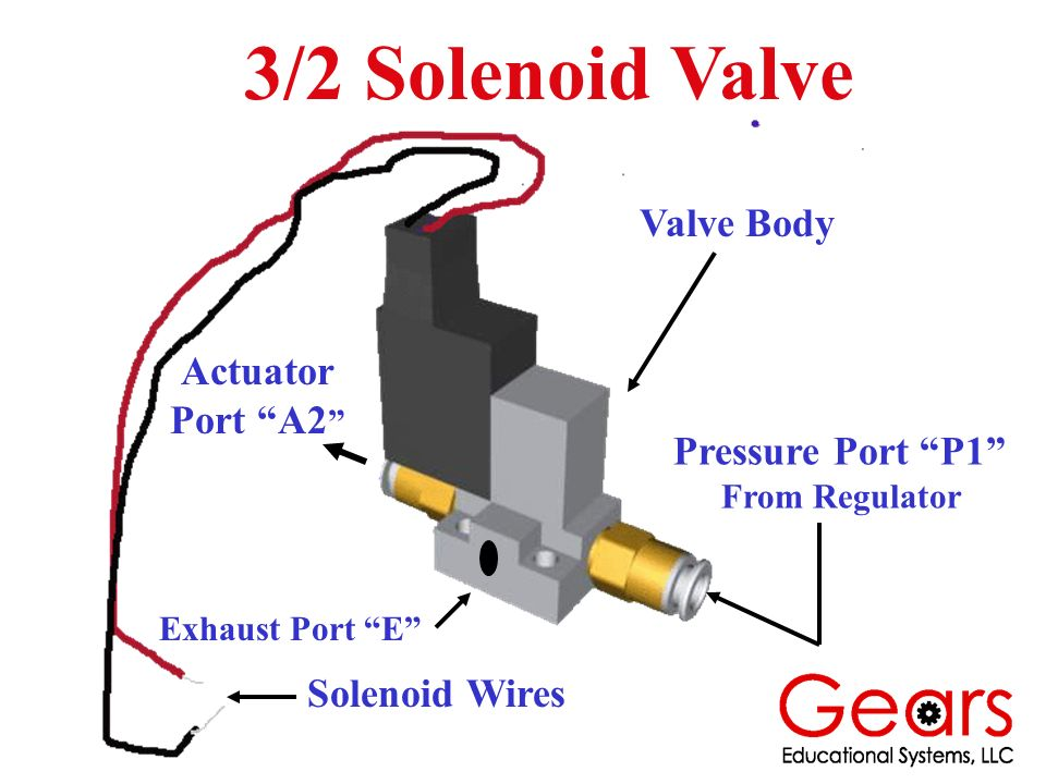 gas solenoid valve wiring diagram   33 wiring diagram