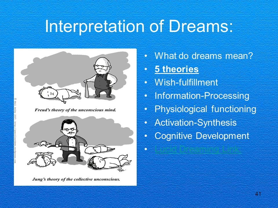 information processing dream theory