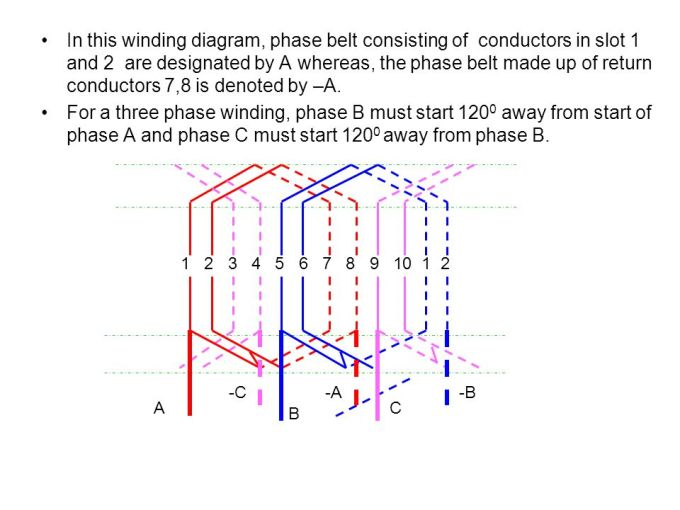 Exelent 3 Phase Motor Winding Diagram Collection - Schematic Diagram ...