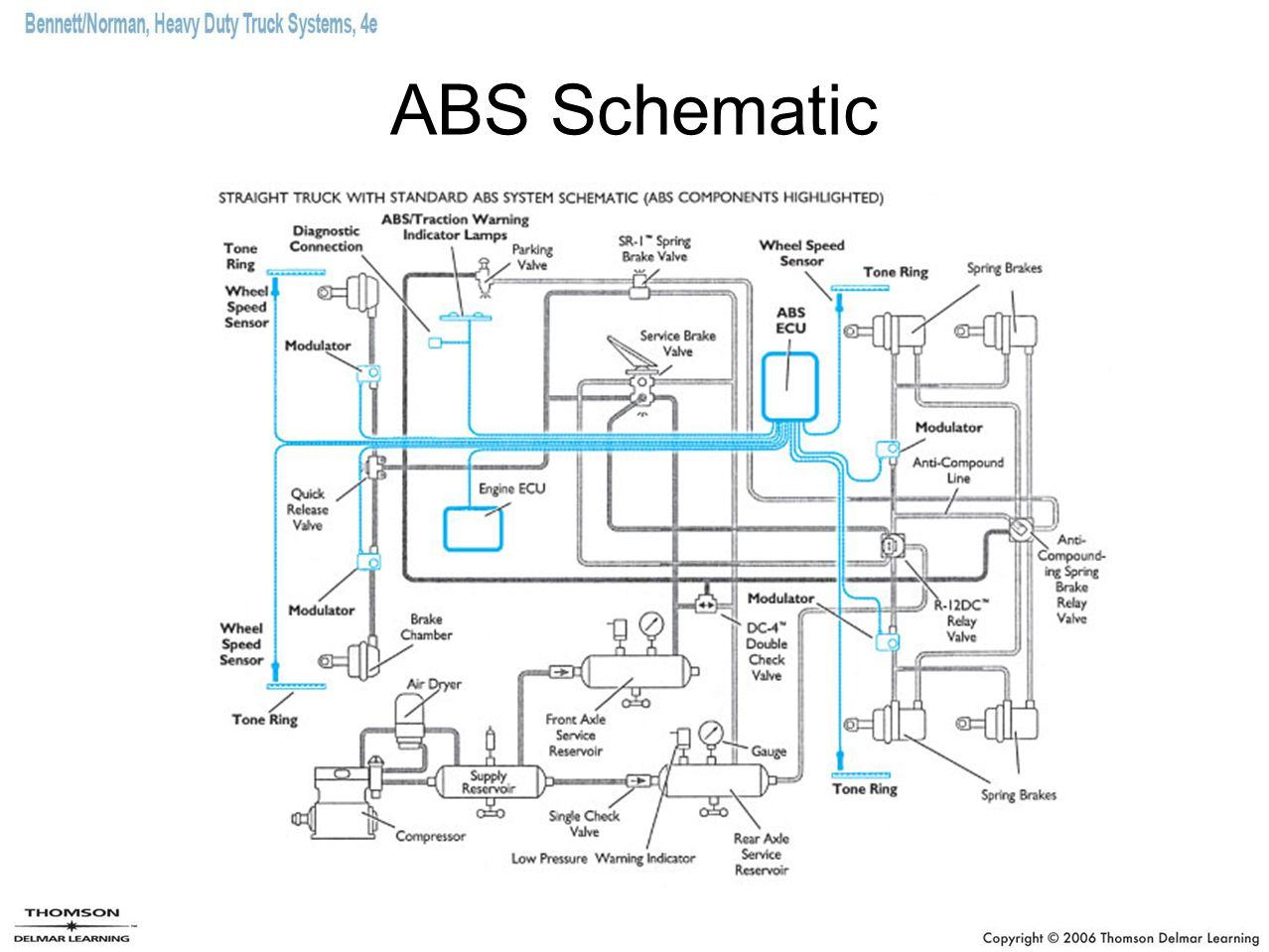 Abs Truck Brakes Schematic | Wiring Diagram Database