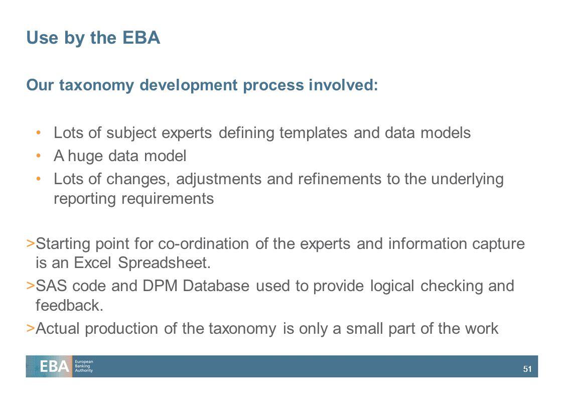 Eba Taxonomy And Dpm Architect