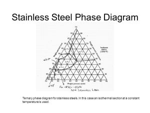 Phase Diagrams Continued  ppt video online download