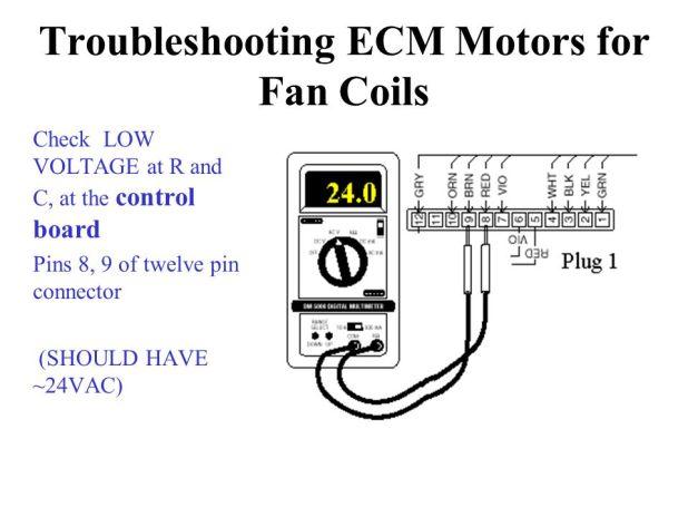 ecm motor definition
