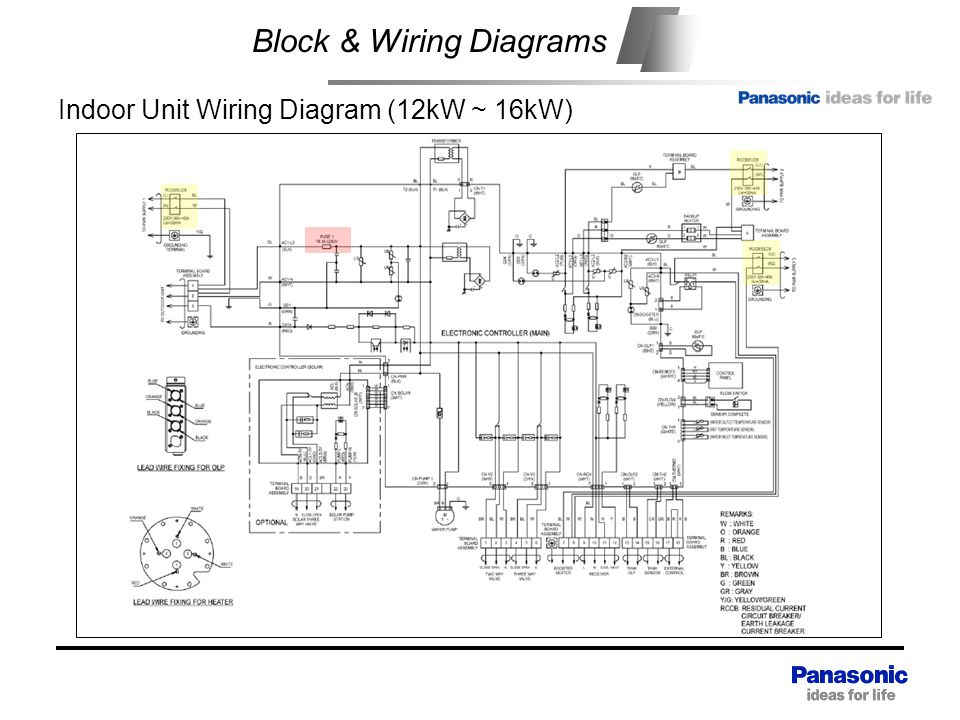 Wiring Diagram For Split Type Aircon : Split type aircon wiring diagram