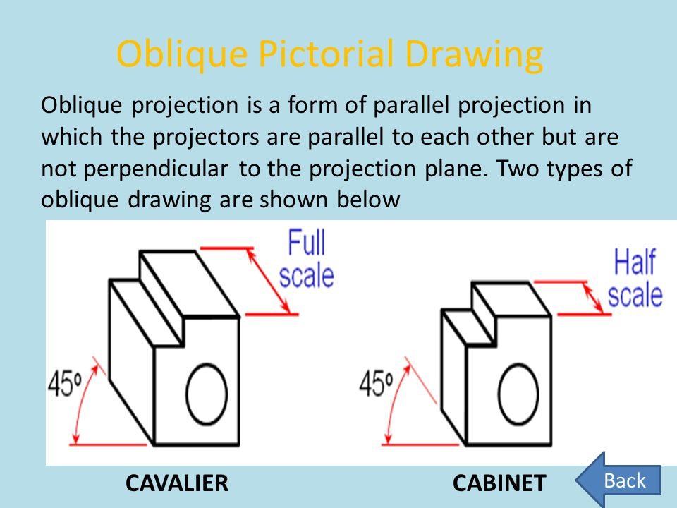 Cabinet Pictorial Drawing | Scifihits.com