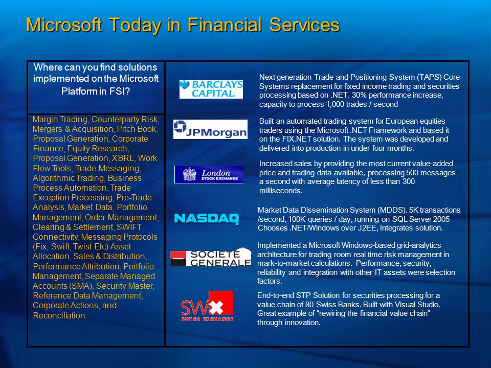 Microsoft In FSI: Because That's Where They Keep The Money