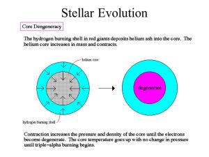 Stellar Evolution  ppt video online download