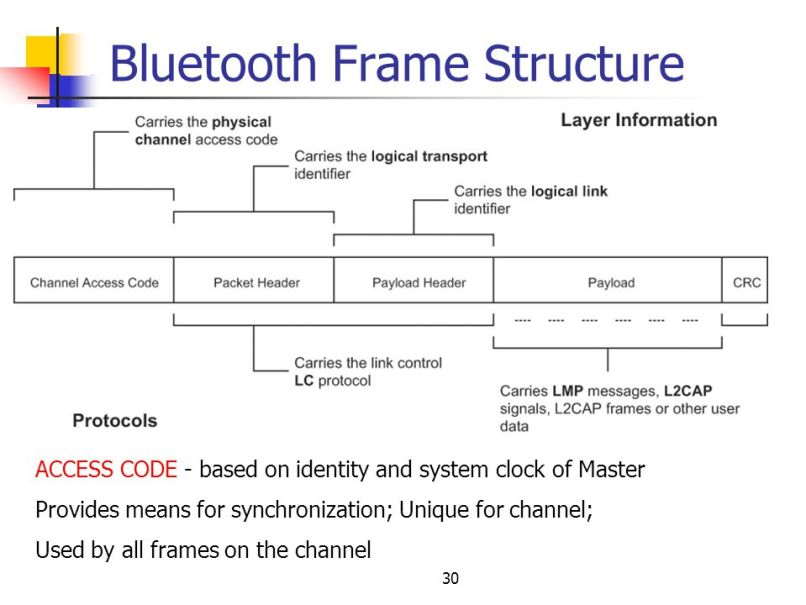 Ungewöhnlich Bluetooth Picture Frame Zeitgenössisch - Rahmen Ideen ...