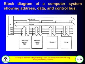 Chapter 1 An Introduction To Microprocessor And Computer