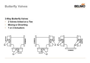 Control Valves: Specifications, Sizing & Technologies