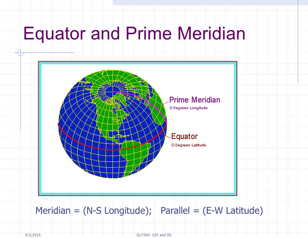 Labeling Latitude And Longitude Prime Meridian Pictures To Pin