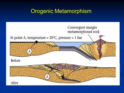 Introduction to Metamorphic Petrology - ppt video online ...