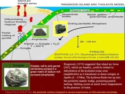 Ch. 21 An Introduction to Metamorphism - ppt download