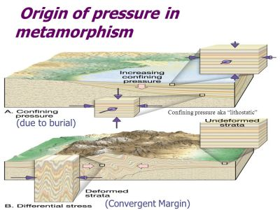 Ch. 21 An Introduction to Metamorphism - ppt download
