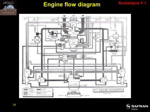 SNECMA – Space Engines Division  ppt video online download