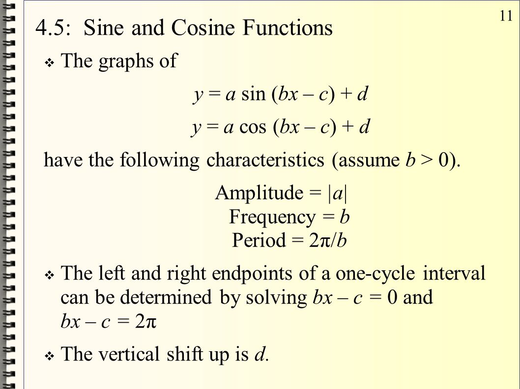 Write The Equation Of A Sine Function That Has Following