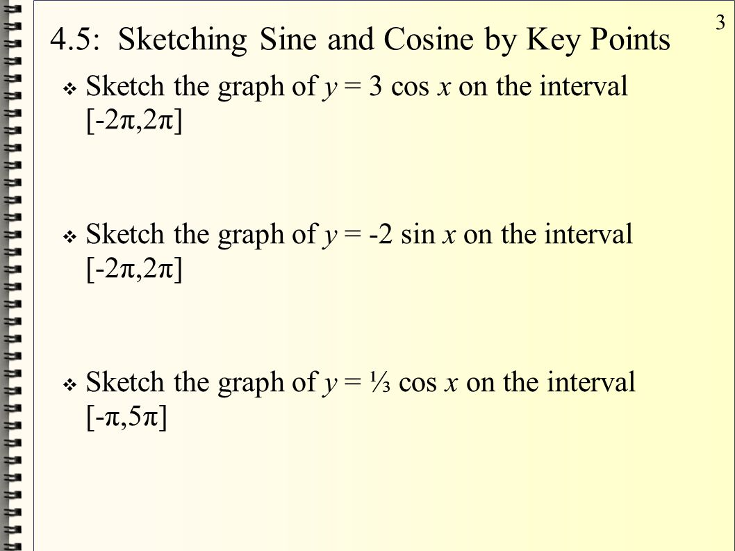 Worksheet On Graphing Sine And Cosine Functions