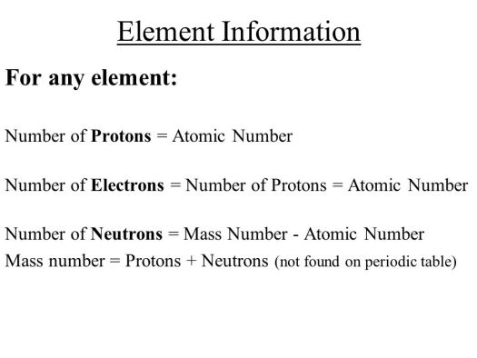 not found on periodic table element information for any number of protons atomic atom notes small particle that makes up most types of - Periodic Table Without Atomic Number