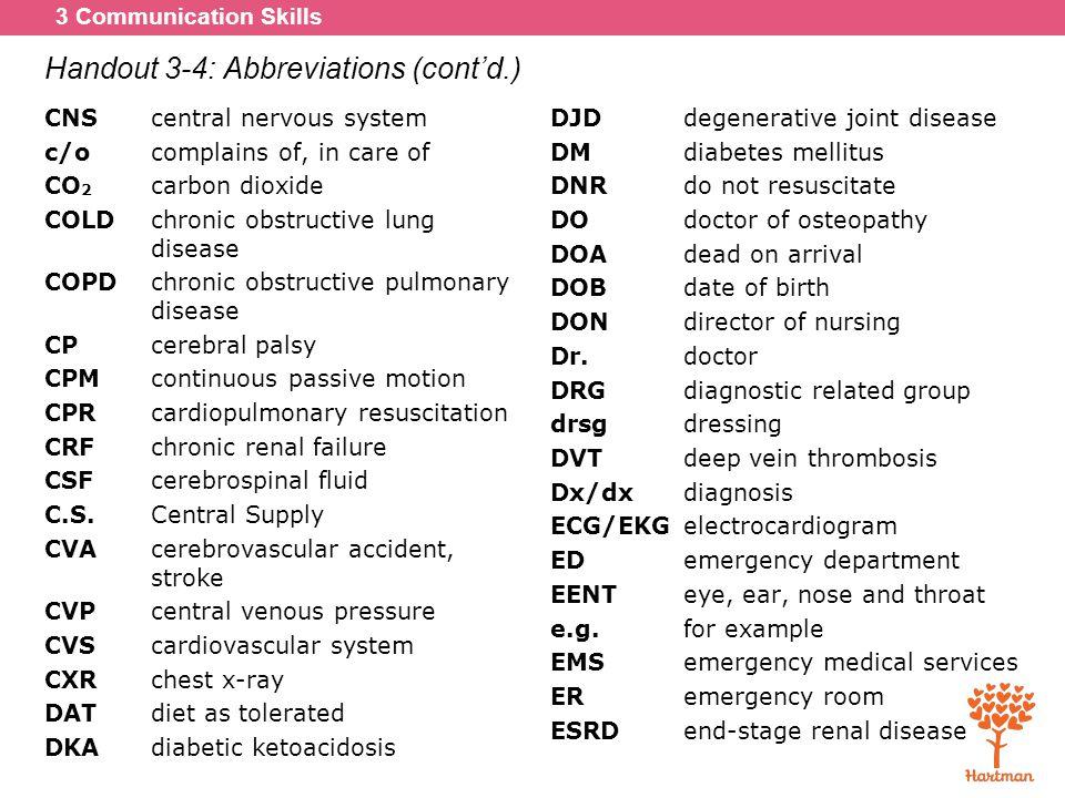 As Tolerated Abbreviation Medical