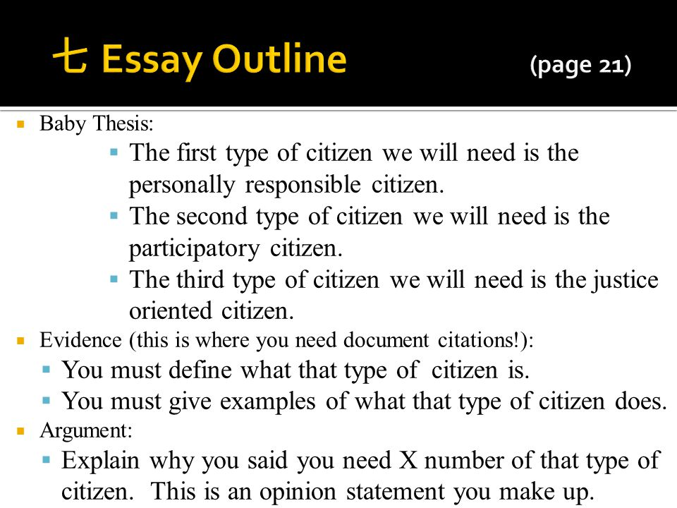 Beginning A Reflective Essay Pre Write Amp School Today S