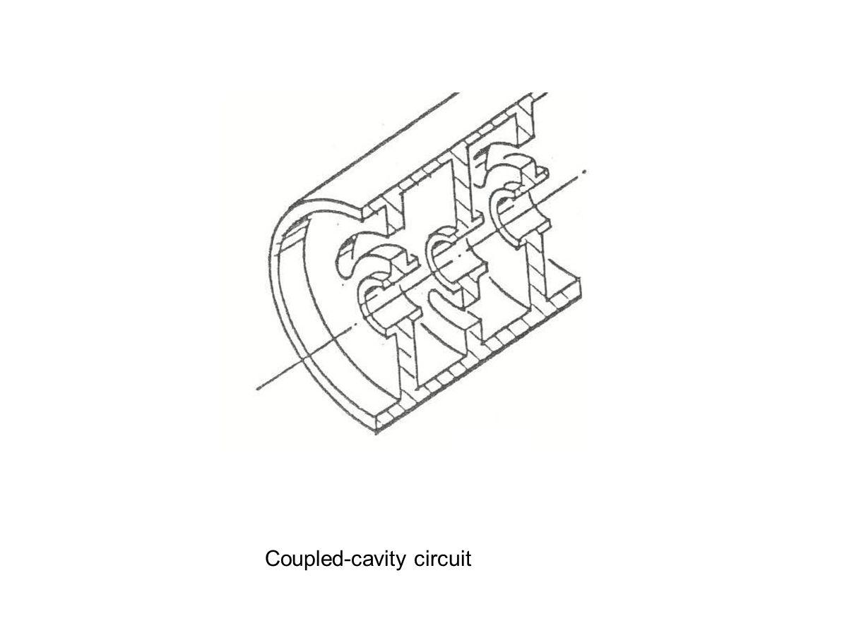 Simplified Radar Block Diagram