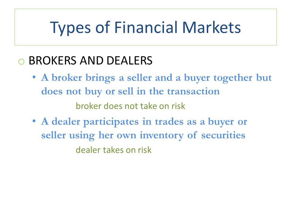 Types Securities Stock Market