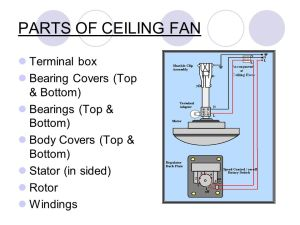 CEILING FAN Object: To study the part dismantling reassembling testing and repairing of ceiling