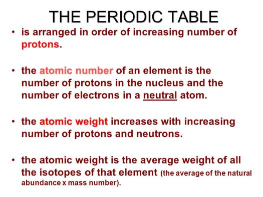 In the modern periodic table elements are arranged by increasing the periodic table is arranged in order of increasing number urtaz Gallery