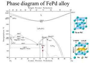 Atomic Ordering in Alloys  ppt video online download