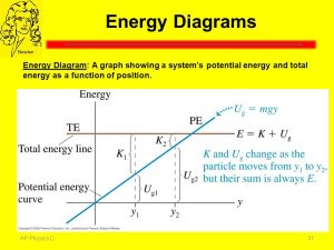 Energy Chapter 10 What is Energy?  ppt video online download