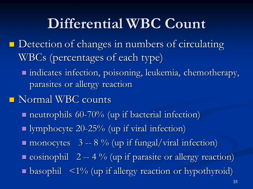 differential leukocyte count procedure
